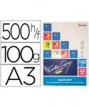G&G OKI C5600/C5700 CYAN CARTUCHO DE TONER GENERICO 43381907