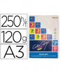 G&G OKI C5600/C5700 MAGENTA CARTUCHO DE TONER GENERICO 43381906